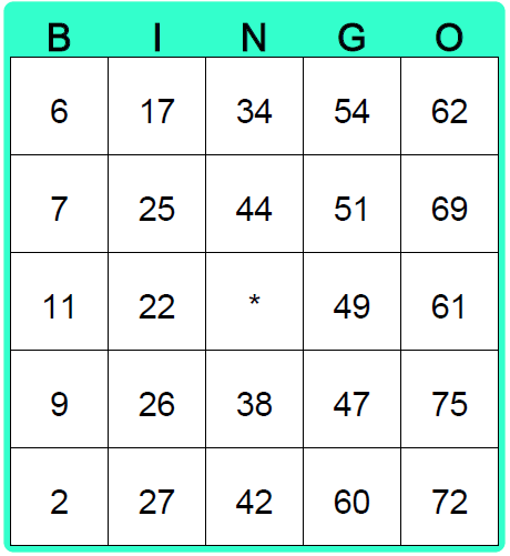 To create a set of printable Bingo cards,