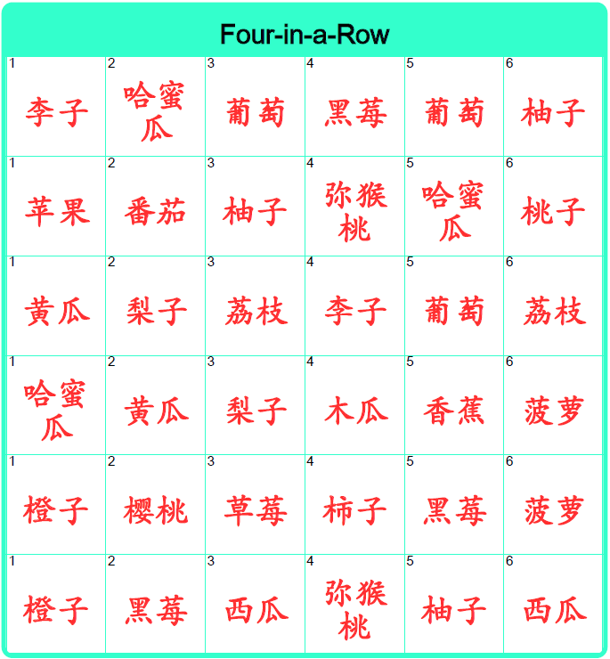Grammar Worksheets Esl Read And Write Chinese Characters     Determining Molecular Formulas Worksheet Word with Chicka Chicka Boom Boom Worksheets For Kindergarten Word Use Chinese Sentence Copying Worksheet Maker To Quickly Create Chinese  Sentence Copying Worksheets Sentence Copying Helps Chinese Language  Learners Master  Free Body Diagram Worksheet Pdf