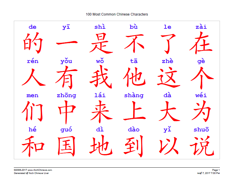 Read And Write Chinese Characters