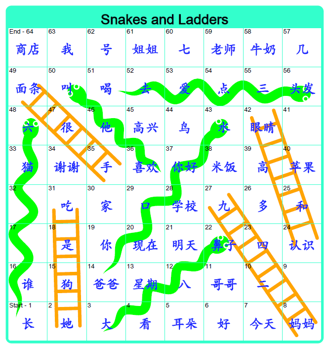 snakes and ladders template pdf - snakes and ladders template pdf gallery template design