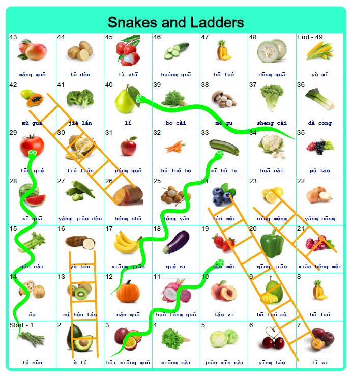image about Snakes and Ladders Printable known as Snakes and Ladders Recreation Manufacturer