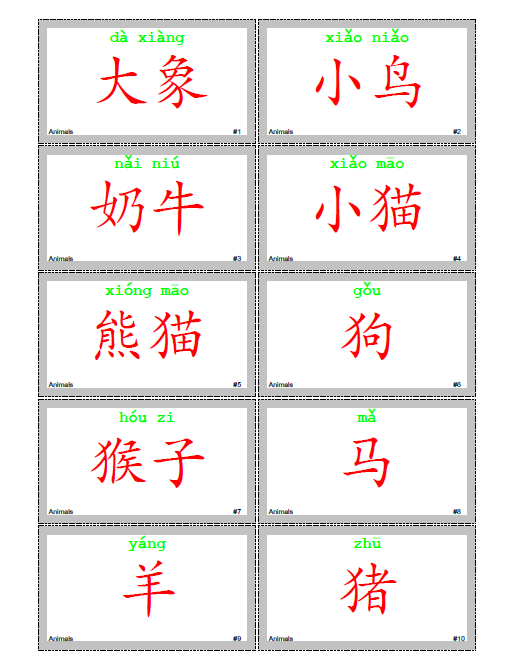 Learn chinese characters by radicals